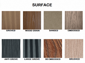 Wood Plastic Composite Surface Texture Finish